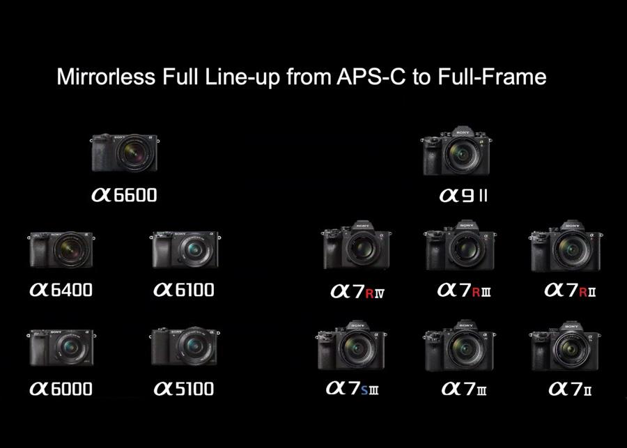 sony Alfa cameras lineup